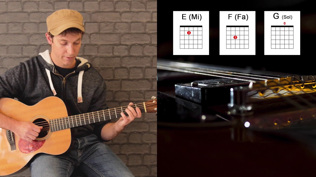 La gamme de Em harmonique en position (tuto 2/2)